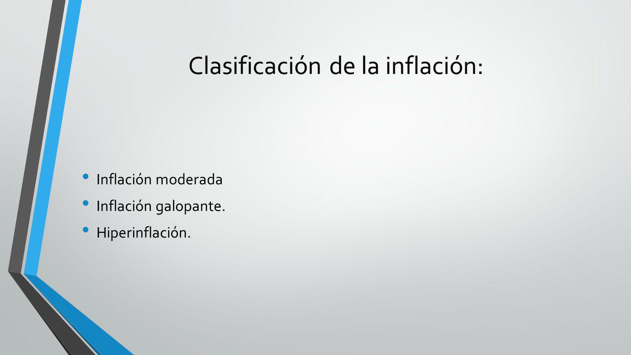 Clasificación de la inflación: Inflación moderada Inflación galopante. Hiperinflación.