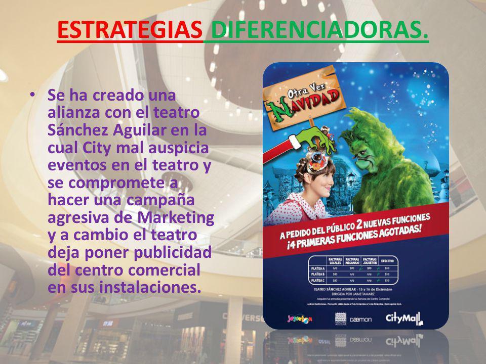 ESTRATEGIAS DIFERENCIADORAS. Se ha creado una alianza con el teatro Sánchez Aguilar en la cual City mal auspicia eventos en el teatro y se compromete