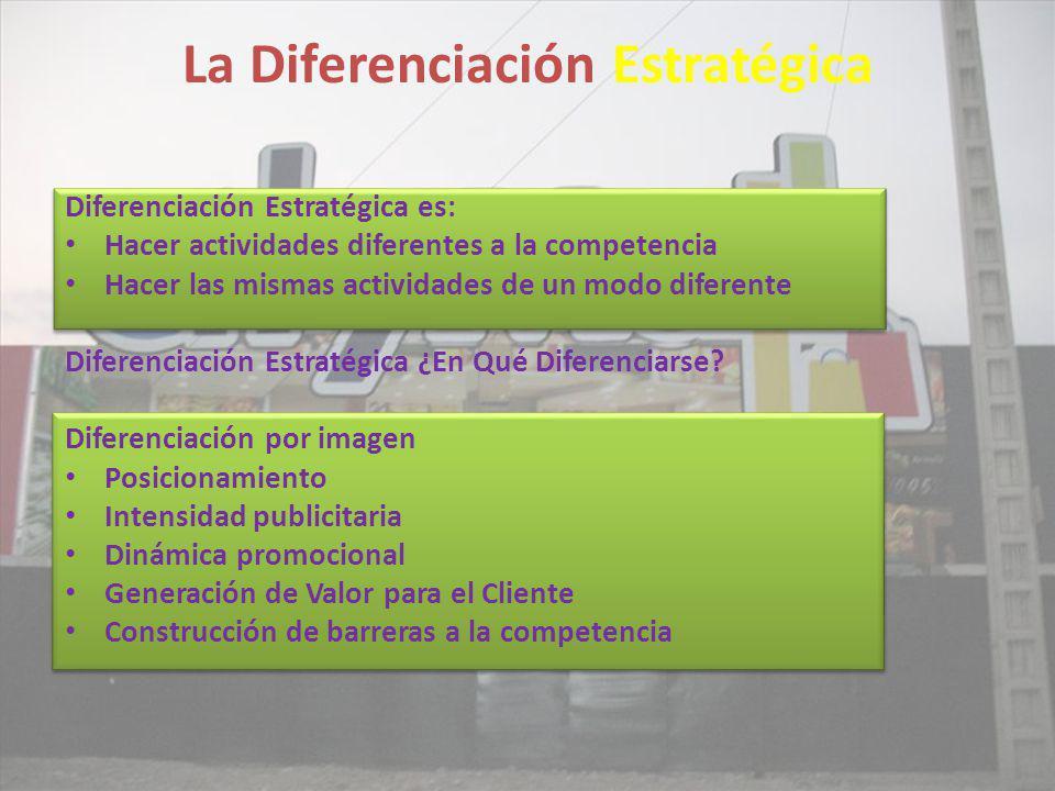 La Diferenciación Estratégica Diferenciación Estratégica es: Hacer actividades diferentes a la competencia Hacer las mismas actividades de un modo dif