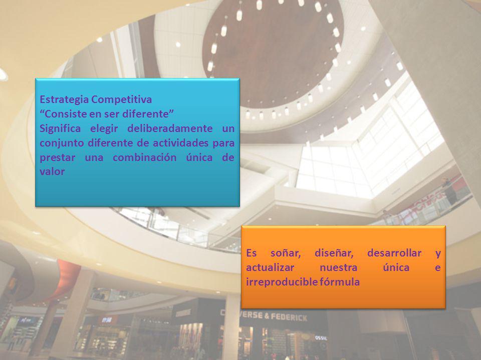 Estrategia Competitiva Consiste en ser diferente Significa elegir deliberadamente un conjunto diferente de actividades para prestar una combinación ún