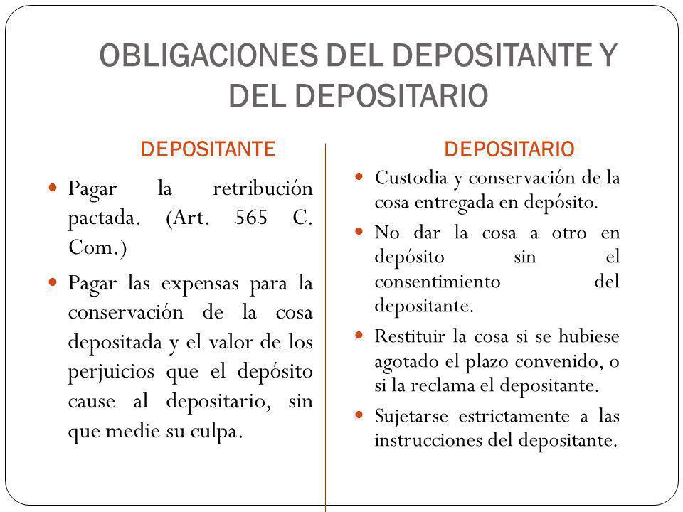 OBLIGACIONES DEL DEPOSITANTE Y DEL DEPOSITARIO DEPOSITANTEDEPOSITARIO Pagar la retribución pactada. (Art. 565 C. Com.) Pagar las expensas para la cons