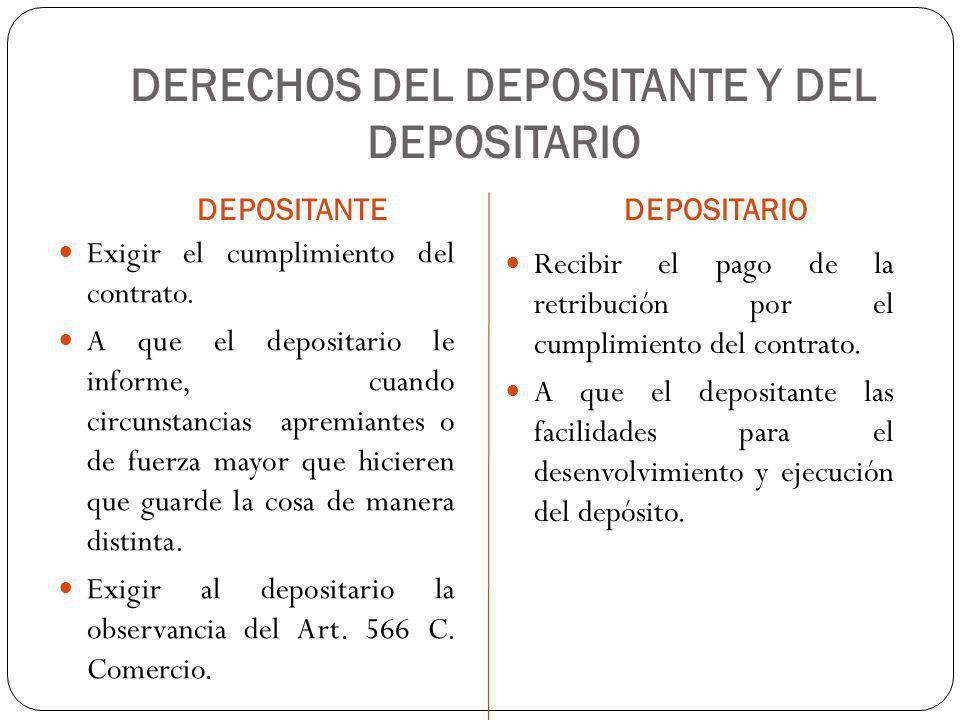 DERECHOS DEL DEPOSITANTE Y DEL DEPOSITARIO DEPOSITANTEDEPOSITARIO Exigir el cumplimiento del contrato. A que el depositario le informe, cuando circuns