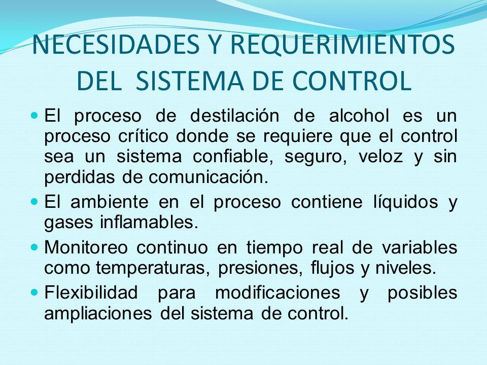 NECESIDADES Y REQUERIMIENTOS DEL SISTEMA DE CONTROL El proceso de destilación de alcohol es un proceso crítico donde se requiere que el control sea un