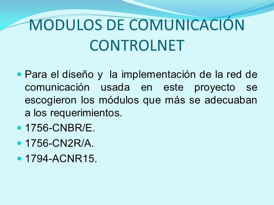 MODULOS DE COMUNICACIÓN CONTROLNET Para el diseño y la implementación de la red de comunicación usada en este proyecto se escogieron los módulos que m