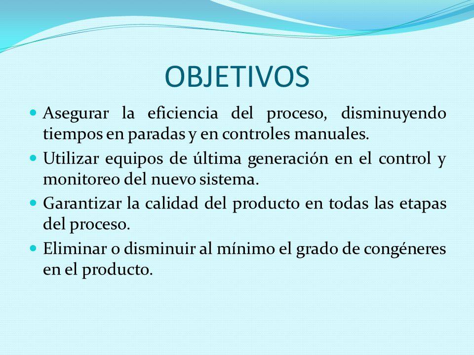 INFORMACION DEL PROYECTO CAPITULO I Proceso de elaboración de alcohol.