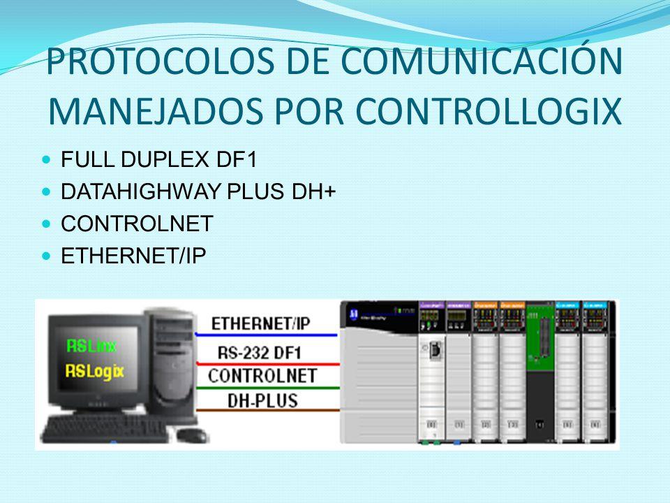 PROTOCOLOS DE COMUNICACIÓN MANEJADOS POR CONTROLLOGIX FULL DUPLEX DF1 DATAHIGHWAY PLUS DH+ CONTROLNET ETHERNET/IP
