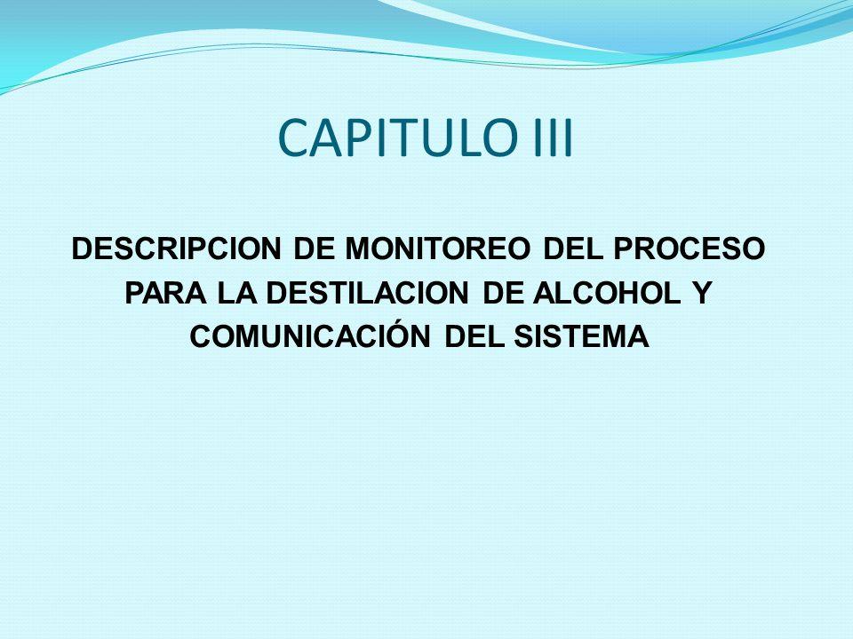 CAPITULO III DESCRIPCION DE MONITOREO DEL PROCESO PARA LA DESTILACION DE ALCOHOL Y COMUNICACIÓN DEL SISTEMA