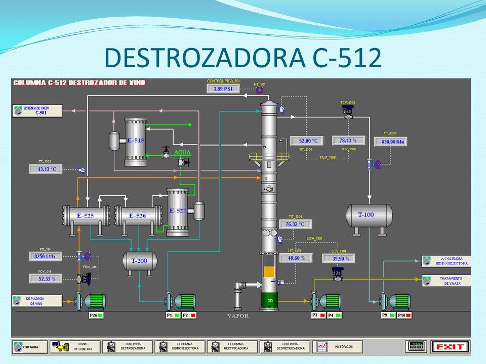 DESTROZADORA C-512