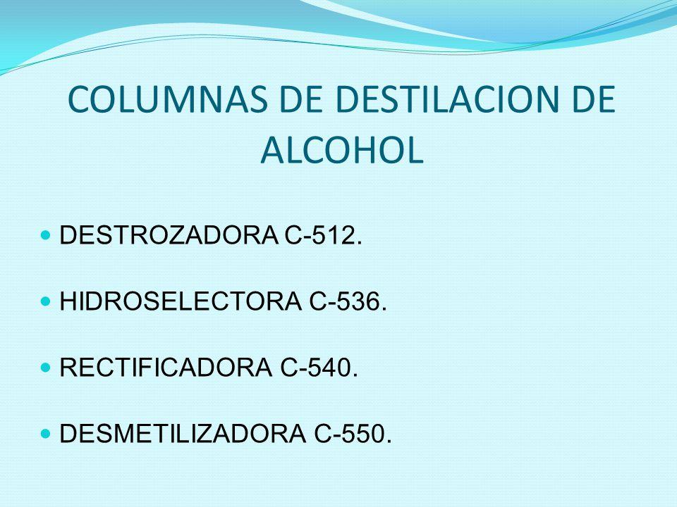DESTROZADORA C-512 En esta columna se introduce el vino.