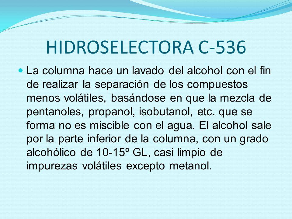 HIDROSELECTORA C-536 La columna hace un lavado del alcohol con el fin de realizar la separación de los compuestos menos volátiles, basándose en que la