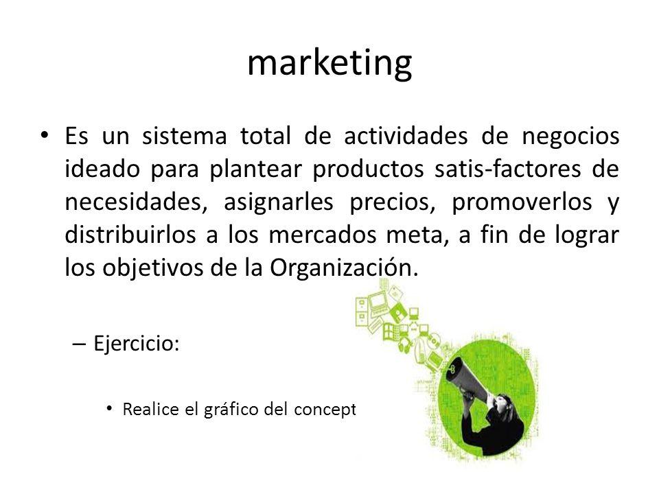 marketing Es un sistema total de actividades de negocios ideado para plantear productos satis-factores de necesidades, asignarles precios, promoverlos