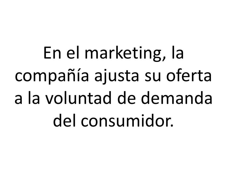 Importancia del Marketing Los costos de Marketing consumen una parte apreciable del dinero del consumidor.