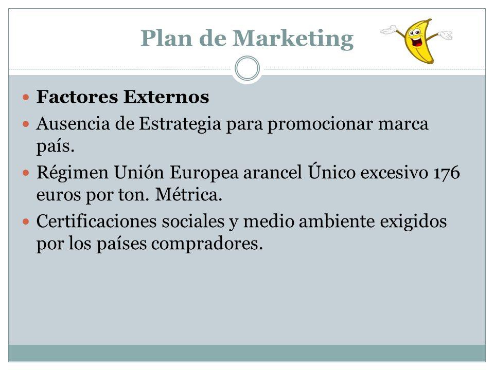Plan de Marketing Factores Externos Ausencia de Estrategia para promocionar marca país. Régimen Unión Europea arancel Único excesivo 176 euros por ton