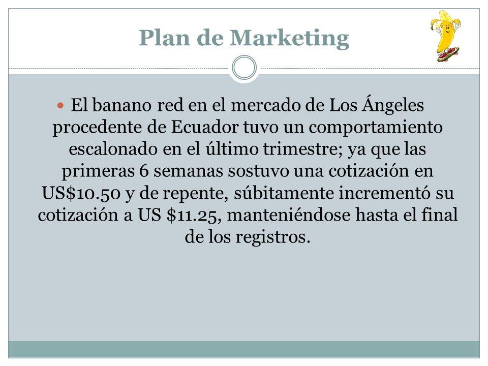 Plan de Marketing El banano red en el mercado de Los Ángeles procedente de Ecuador tuvo un comportamiento escalonado en el último trimestre; ya que las primeras 6 semanas sostuvo una cotización en US$10.50 y de repente, súbitamente incrementó su cotización a US $11.25, manteniéndose hasta el final de los registros.