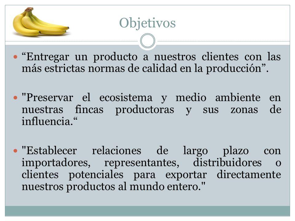 Objetivos Entregar un producto a nuestros clientes con las más estrictas normas de calidad en la producción.