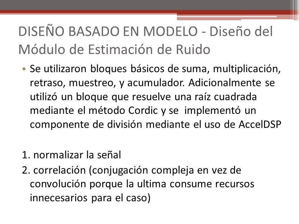 DISEÑO BASADO EN MODELO - Diseño del Módulo de Estimación de Ruido Se utilizaron bloques básicos de suma, multiplicación, retraso, muestreo, y acumula