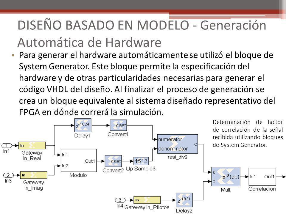 DISEÑO BASADO EN MODELO - Generación Automática de Hardware Para generar el hardware automáticamente se utilizó el bloque de System Generator. Este bl