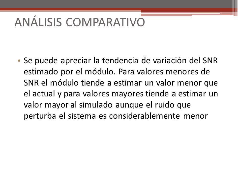 ANÁLISIS COMPARATIVO Se puede apreciar la tendencia de variación del SNR estimado por el módulo. Para valores menores de SNR el módulo tiende a estima