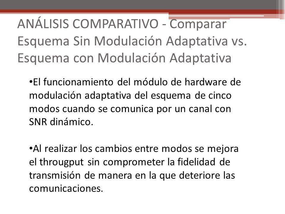 ANÁLISIS COMPARATIVO - Comparar Esquema Sin Modulación Adaptativa vs. Esquema con Modulación Adaptativa El funcionamiento del módulo de hardware de mo