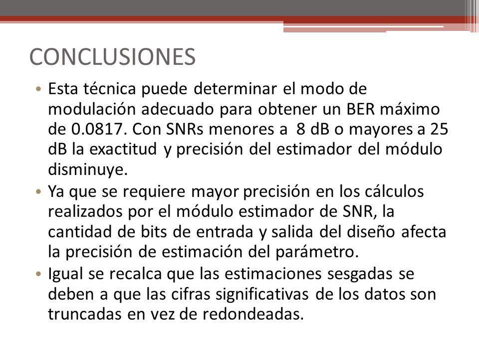 CONCLUSIONES Esta técnica puede determinar el modo de modulación adecuado para obtener un BER máximo de 0.0817. Con SNRs menores a 8 dB o mayores a 25