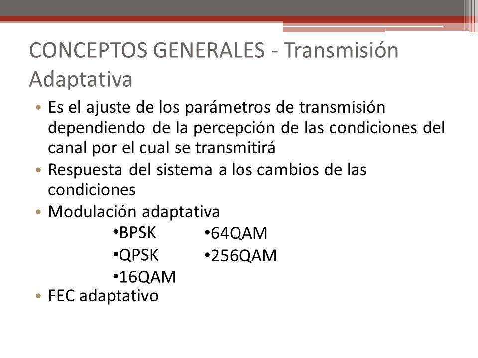 Es el ajuste de los parámetros de transmisión dependiendo de la percepción de las condiciones del canal por el cual se transmitirá Respuesta del siste