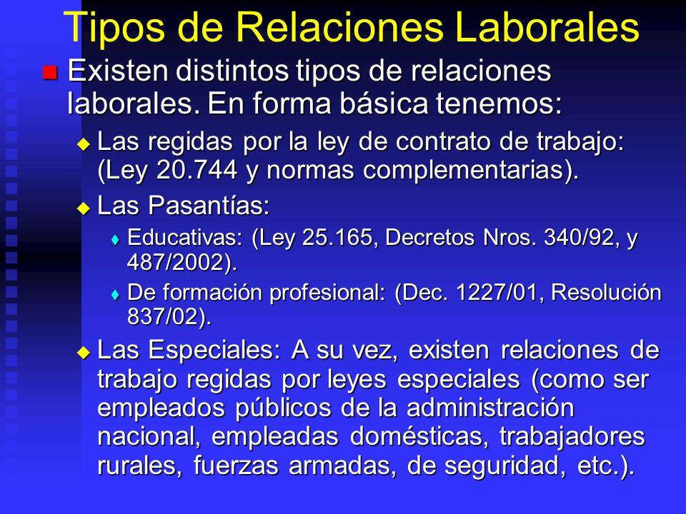 Tipos de Relaciones Laborales Existen distintos tipos de relaciones laborales. En forma básica tenemos: Existen distintos tipos de relaciones laborale
