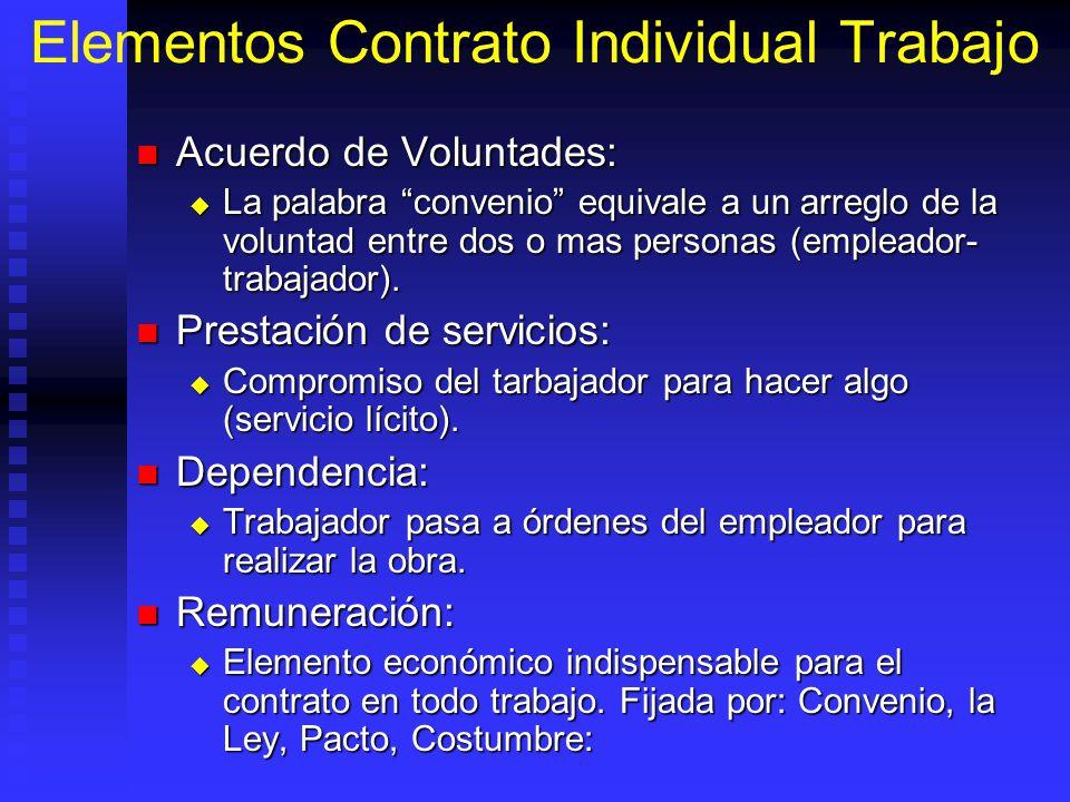 Elementos Contrato Individual Trabajo Acuerdo de Voluntades: Acuerdo de Voluntades: La palabra convenio equivale a un arreglo de la voluntad entre dos