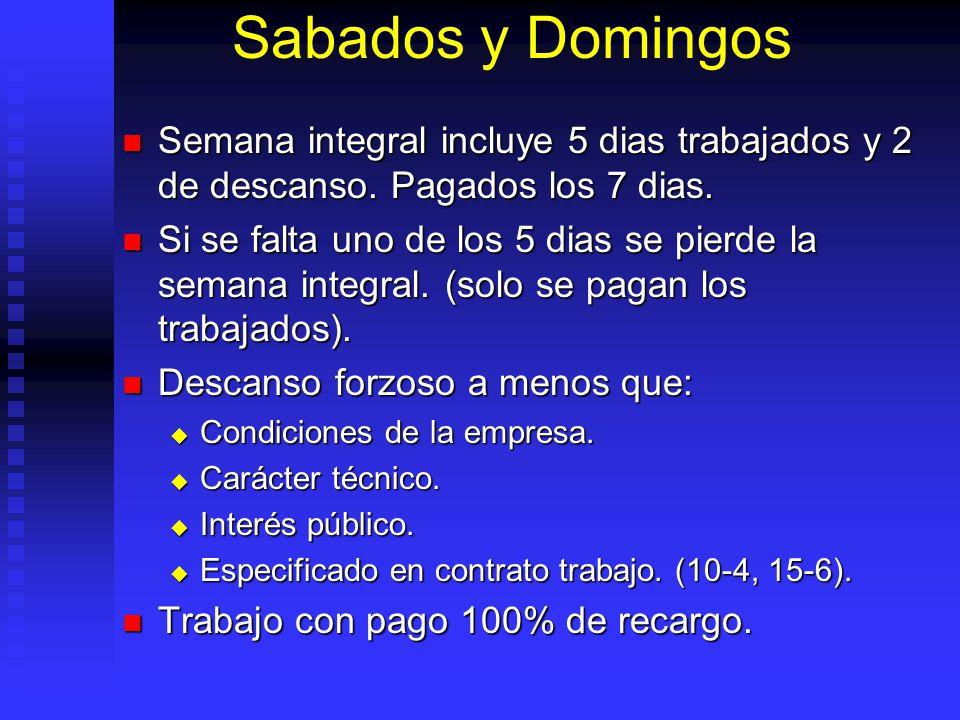 Sabados y Domingos Semana integral incluye 5 dias trabajados y 2 de descanso. Pagados los 7 dias. Semana integral incluye 5 dias trabajados y 2 de des