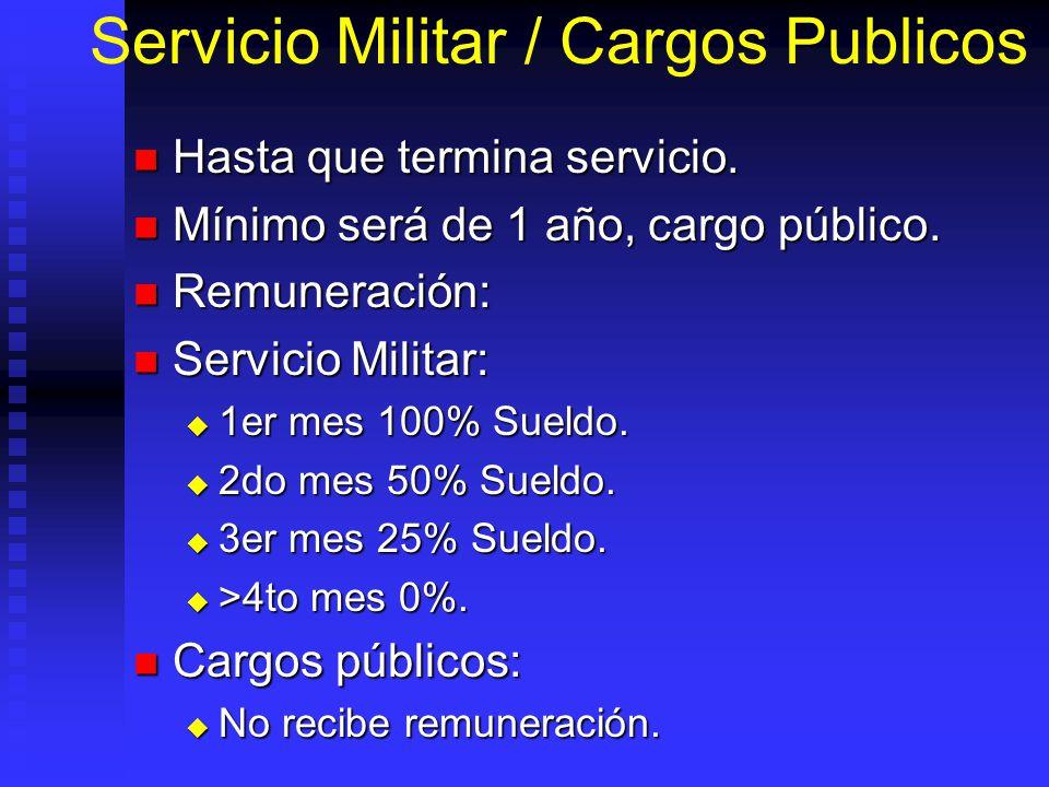 Servicio Militar / Cargos Publicos Hasta que termina servicio. Hasta que termina servicio. Mínimo será de 1 año, cargo público. Mínimo será de 1 año,