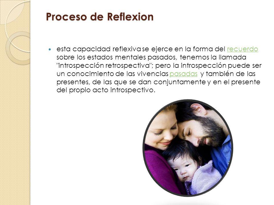 Proceso de Reflexion esta capacidad reflexiva se ejerce en la forma del recuerdo sobre los estados mentales pasados, tenemos la llamada