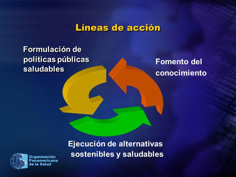 Organización Panamericana de la Salud Líneas de acción Fomento del conocimiento Formulación de políticas públicas saludables Ejecución de alternativas