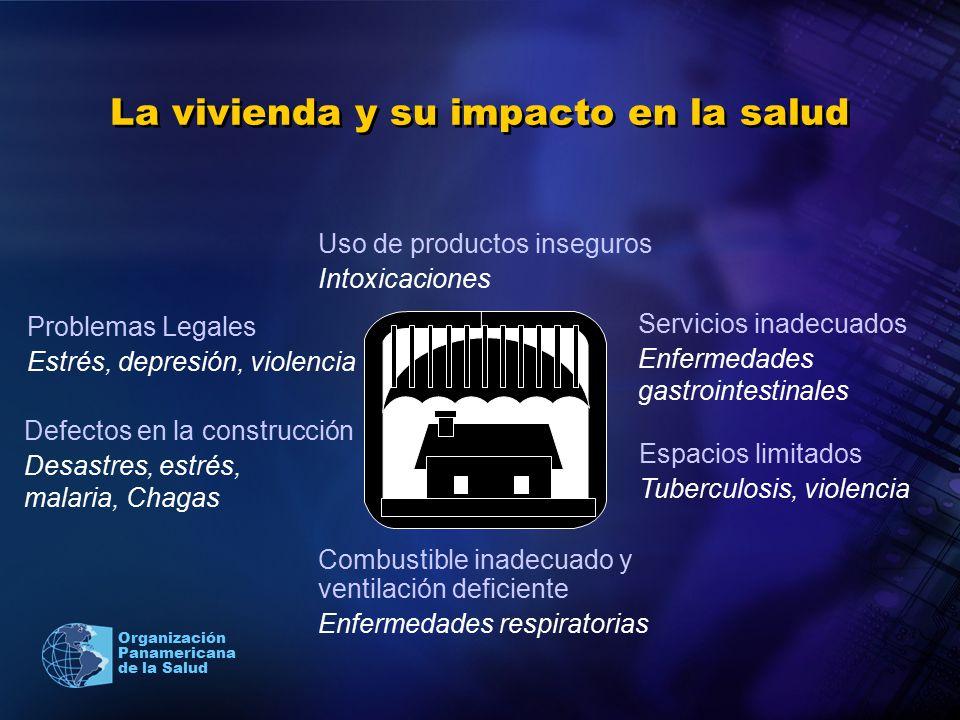 Organización Panamericana de la Salud La vivienda y su impacto en la salud Problemas Legales Estrés, depresión, violencia Defectos en la construcción