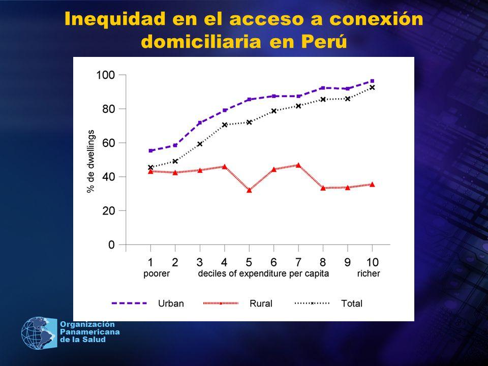 Organización Panamericana de la Salud ¿Qué queremos decir por vivienda saludable.