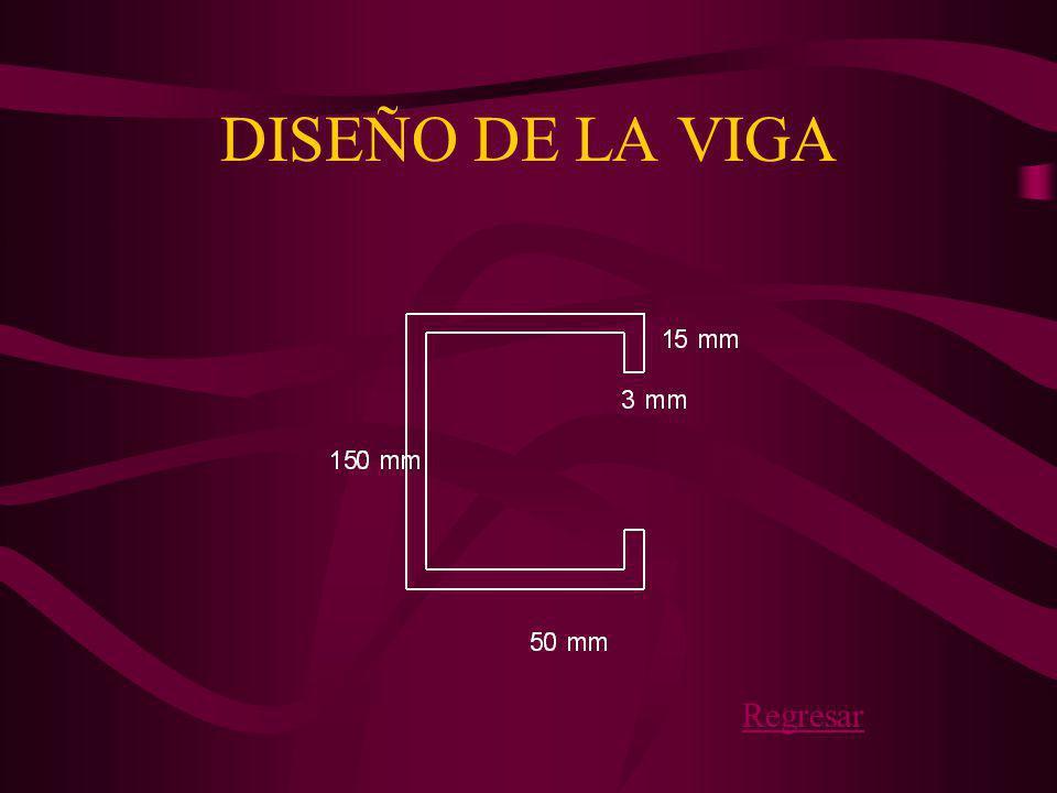Diseño de Vigas Peso que va soportar la viga es de 2 pallets 1 pallet(con mercadería)=4308 lbs= 19190.18 N Se considera que la viga va soporta cargas