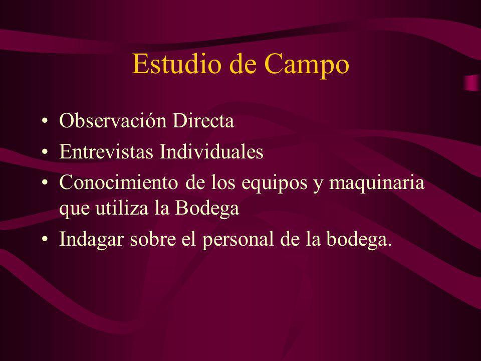 LEVANTAMIENTO DE INFORMACION Conocer los diferentes procesos de servicio dentro de la empresa Conocimiento del Tamaño de la Bodega y sus áreas Indagar