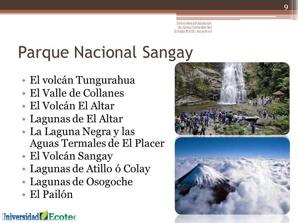 El volcán Tungurahua El Valle de Collanes El Volcán El Altar Lagunas de El Altar La Laguna Negra y las Aguas Termales de El Placer El Volcán Sangay La