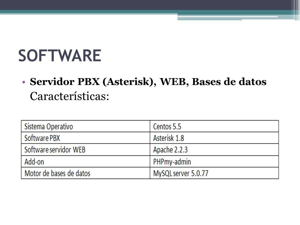 SOFTWARE Servidor PBX (Asterisk), WEB, Bases de datos Características: