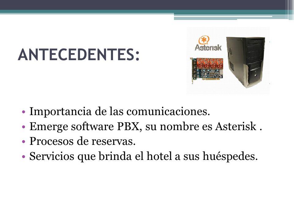 ANTECEDENTES: Importancia de las comunicaciones. Emerge software PBX, su nombre es Asterisk. Procesos de reservas. Servicios que brinda el hotel a sus