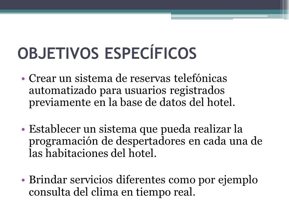 OBJETIVOS ESPECÍFICOS Crear un sistema de reservas telefónicas automatizado para usuarios registrados previamente en la base de datos del hotel. Estab