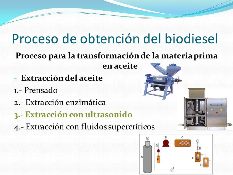Proceso de obtención del biodiesel Proceso para la transformación de la materia prima en aceite - Extracción del aceite 1.- Prensado 2.- Extracción en