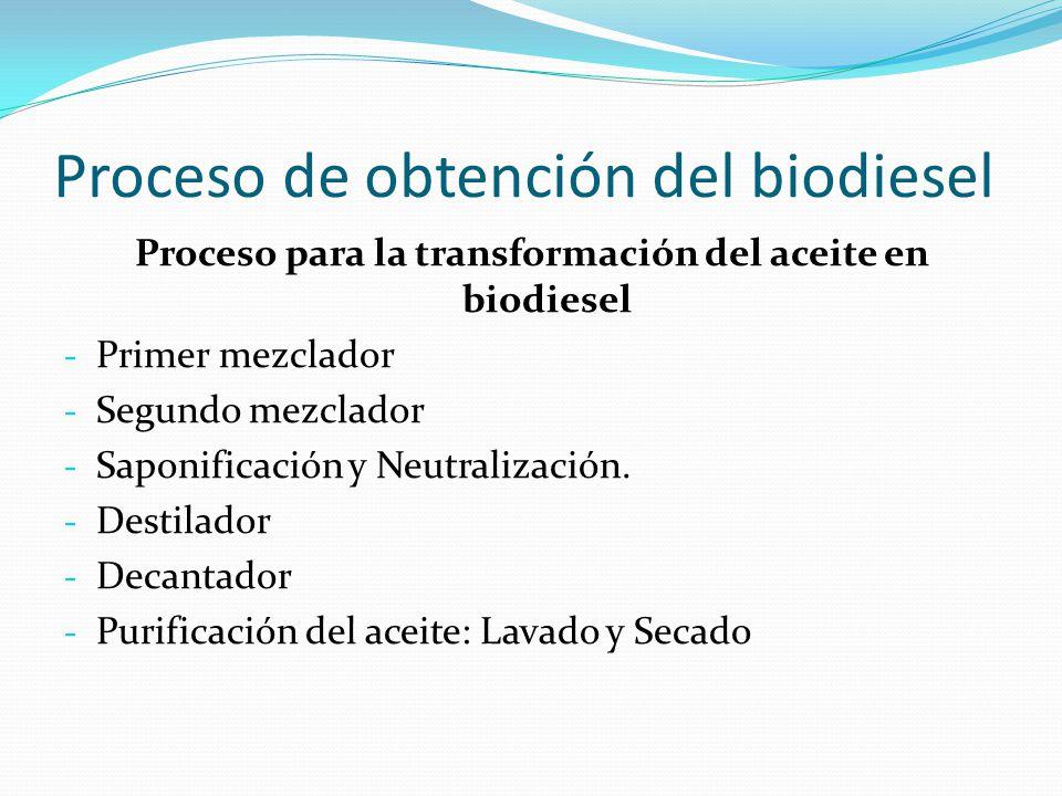Proceso de obtención del biodiesel Proceso para la transformación del aceite en biodiesel - Primer mezclador - Segundo mezclador - Saponificación y Ne