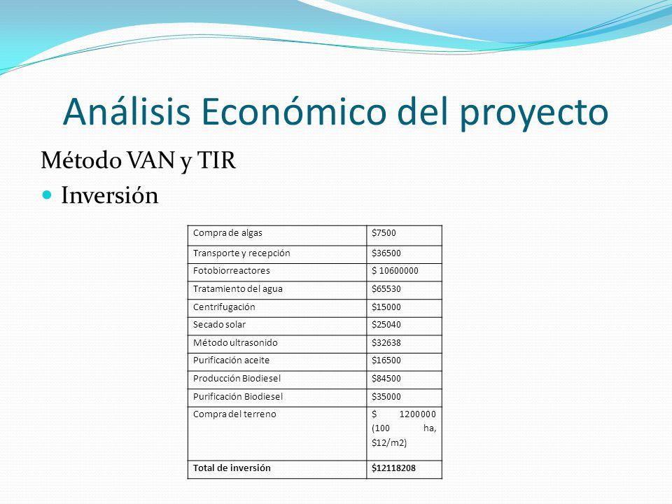 Análisis Económico del proyecto Método VAN y TIR Inversión Compra de algas$7500 Transporte y recepción$36500 Fotobiorreactores$ 10600000 Tratamiento d