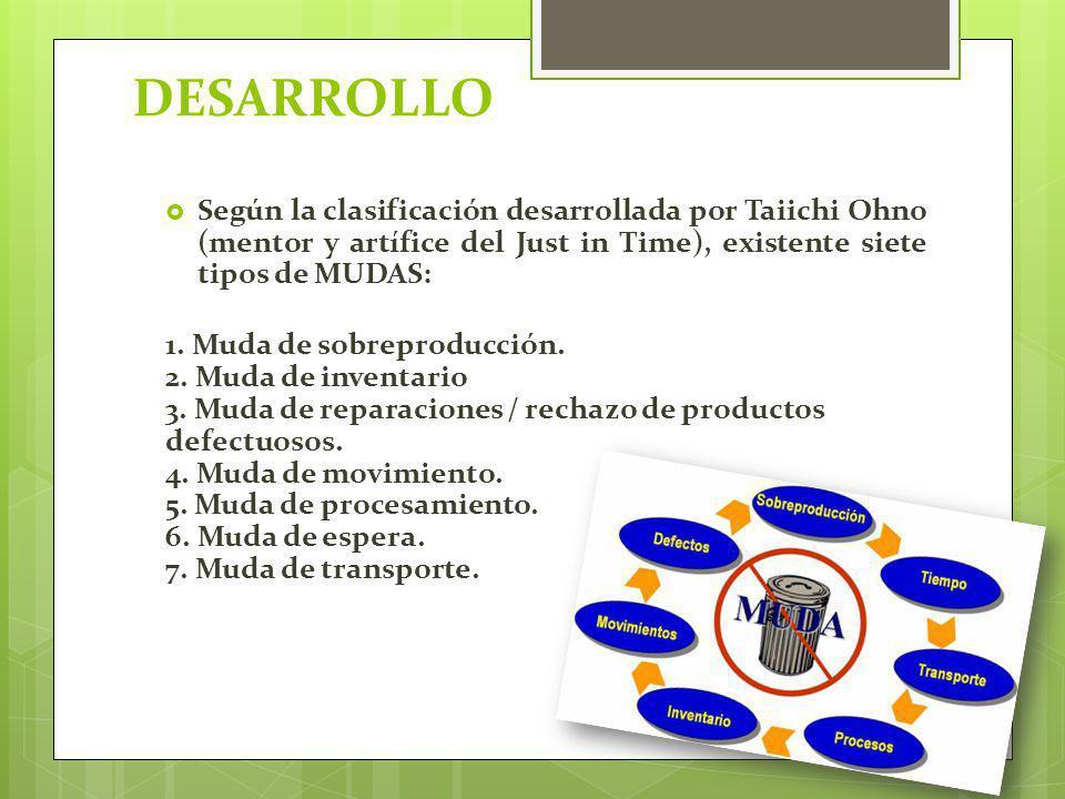 DESARROLLO Según la clasificación desarrollada por Taiichi Ohno (mentor y artífice del Just in Time), existente siete tipos de MUDAS: 1. Muda de sobre