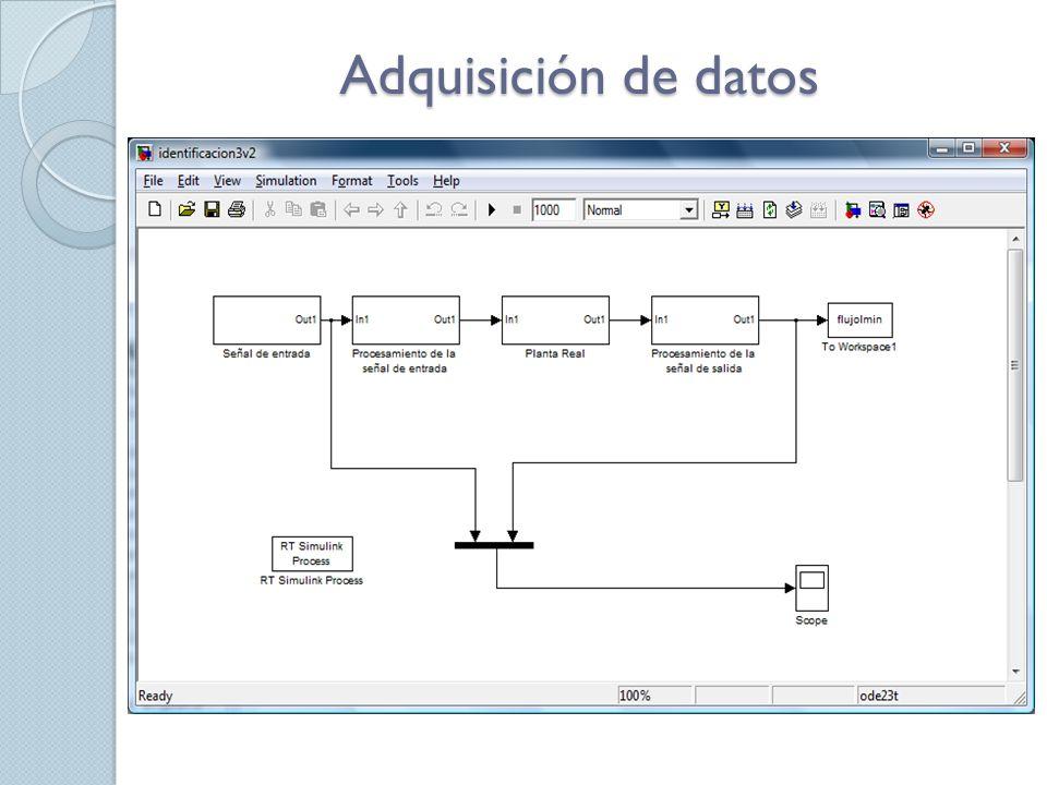 Adquisición de datos