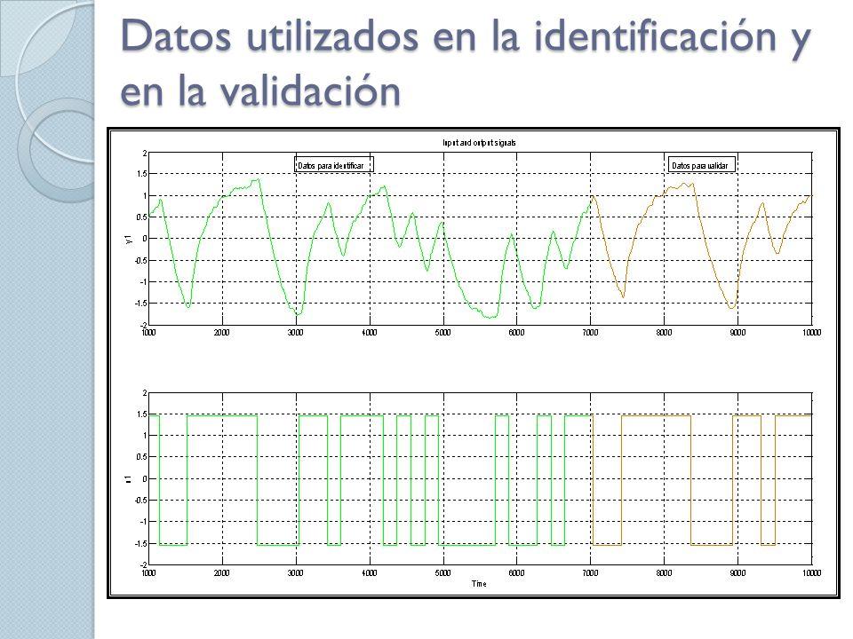 Datos utilizados en la identificación y en la validación