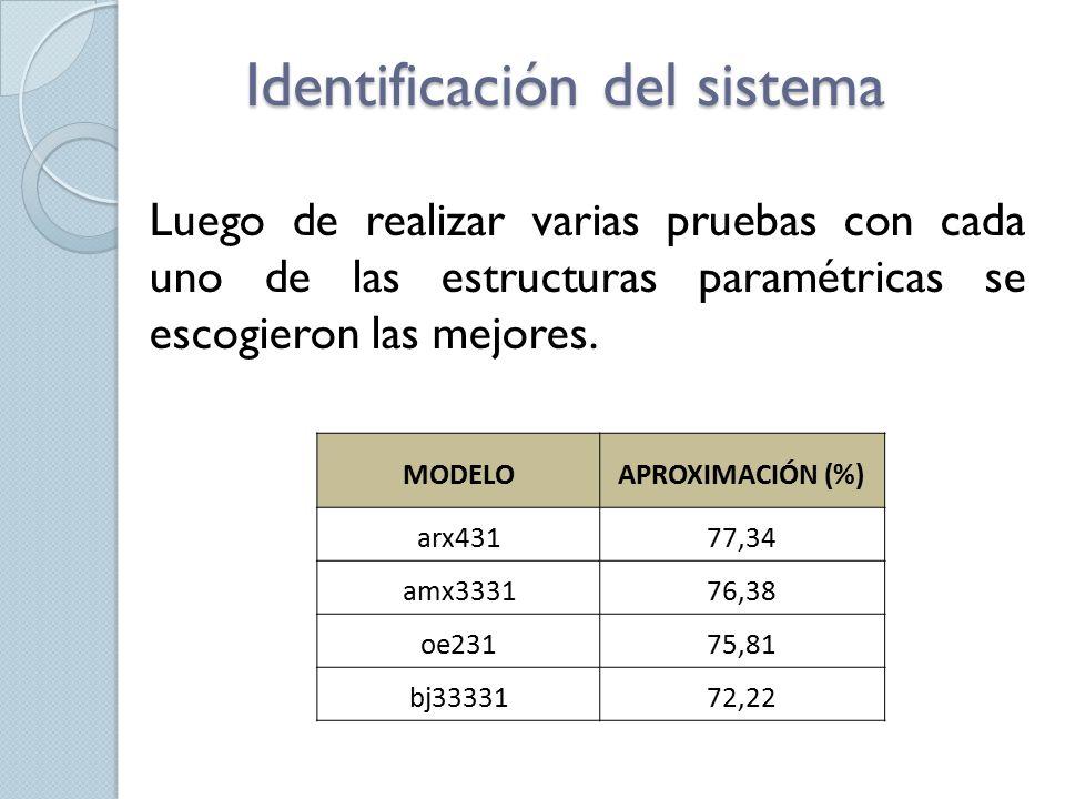 Identificación del sistema MODELOAPROXIMACIÓN (%) arx43177,34 amx333176,38 oe23175,81 bj3333172,22 Luego de realizar varias pruebas con cada uno de la