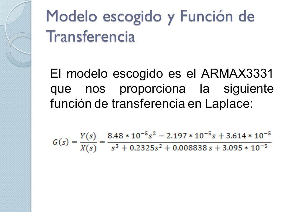 Modelo escogido y Función de Transferencia El modelo escogido es el ARMAX3331 que nos proporciona la siguiente función de transferencia en Laplace: