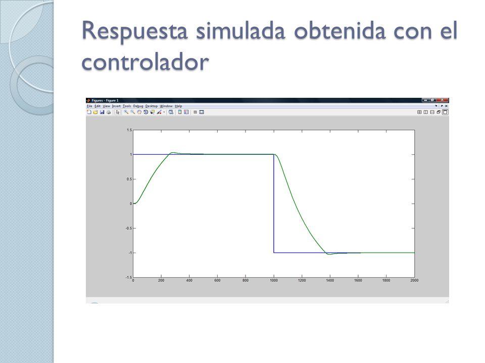 Respuesta simulada obtenida con el controlador
