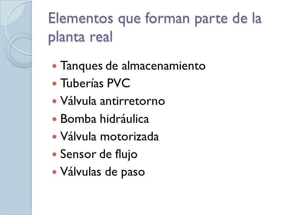 Elementos que forman parte de la planta real Tanques de almacenamiento Tuberías PVC Válvula antirretorno Bomba hidráulica Válvula motorizada Sensor de