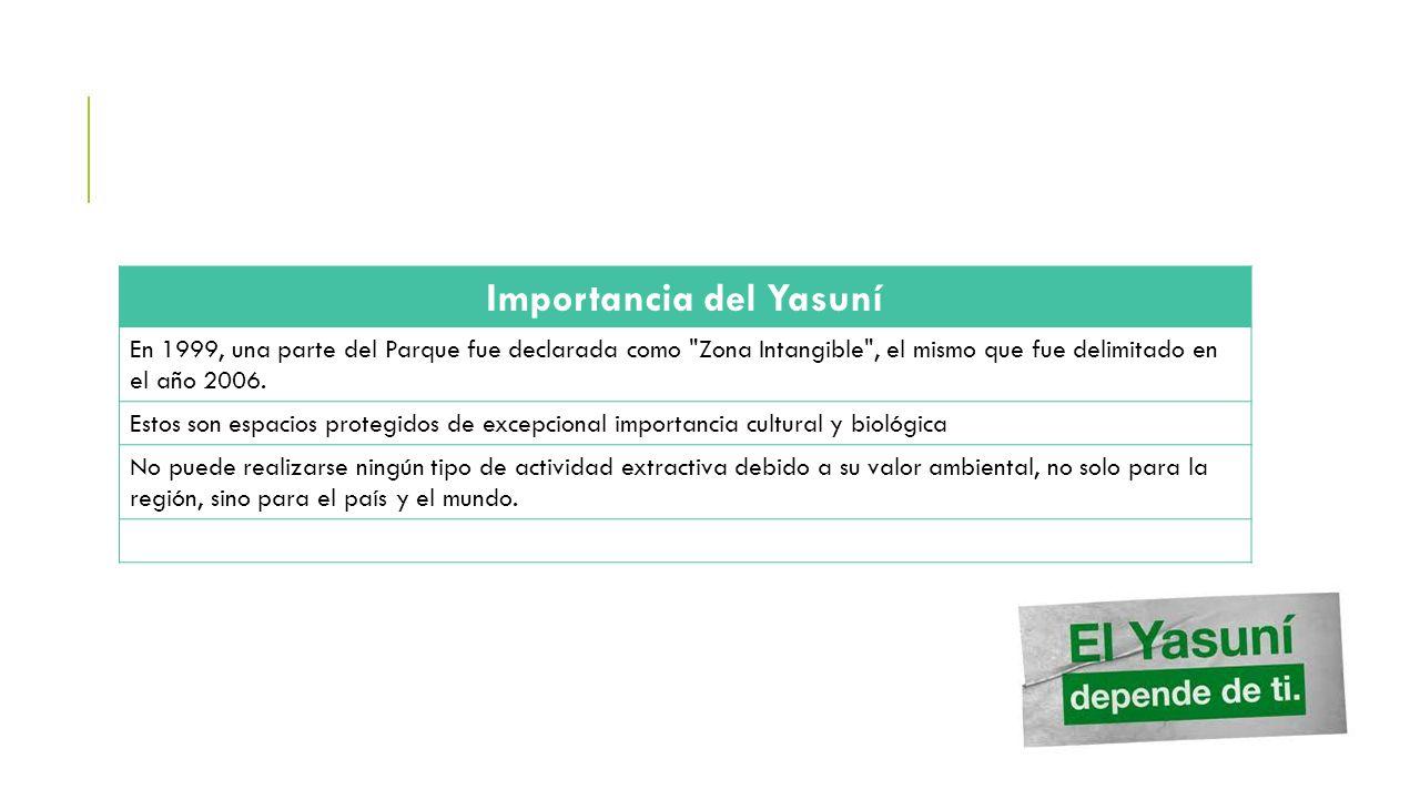 Importancia del Yasuní En 1999, una parte del Parque fue declarada como